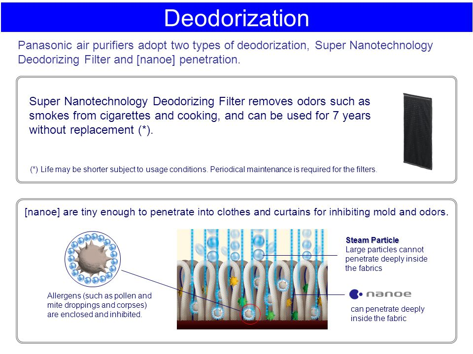 Deodorization Panasonic air purifiers adopt two types of deodorization, Super Nanotechnology Deodorizing Filter and [nanoe] penetration.